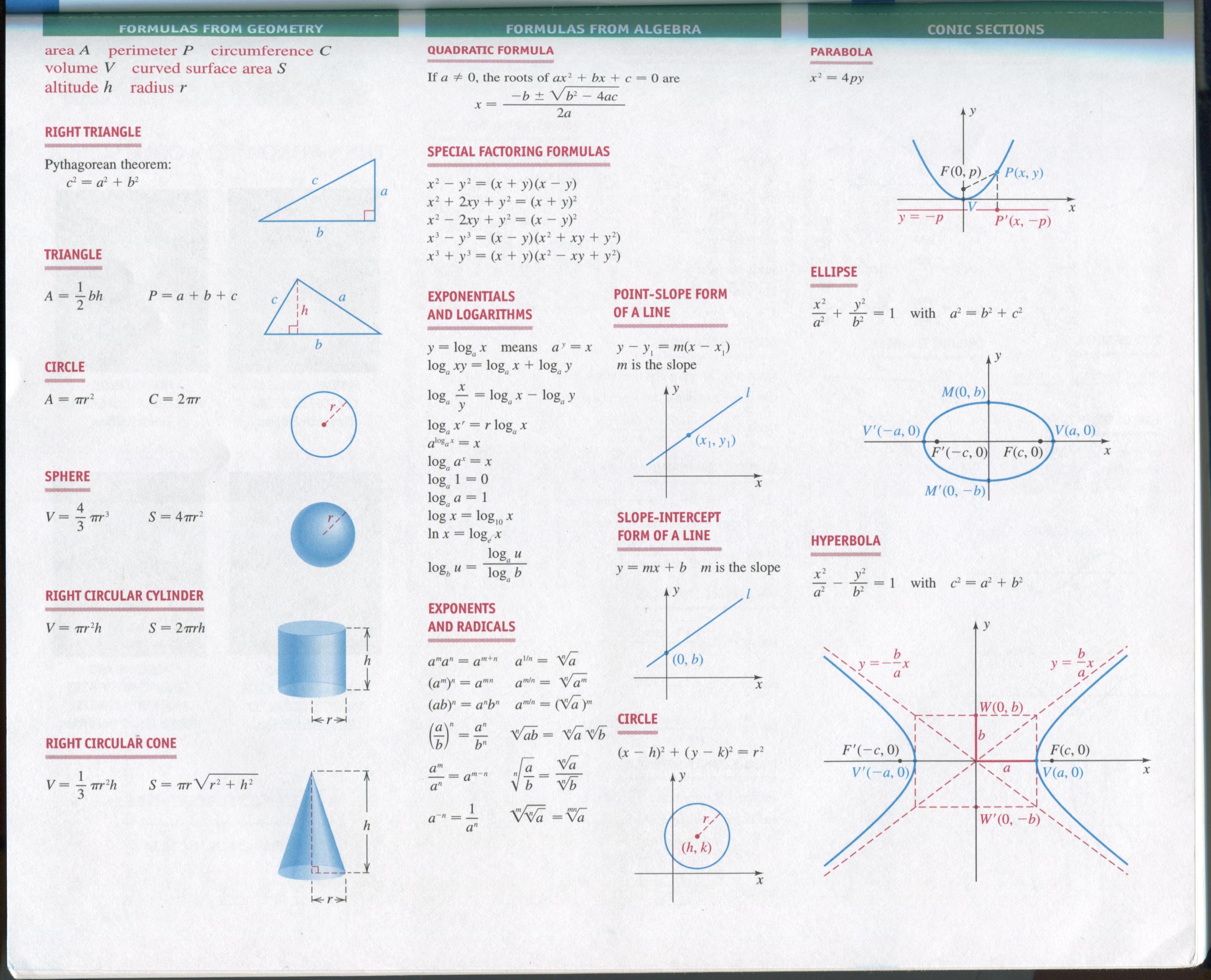 Precalculus formula sheets higher ed resources pinterest precalculus formula sheets fandeluxe Gallery