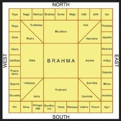 Strange Vastu Shastra In Hindi L Download Free Architecture Designs Scobabritishbridgeorg