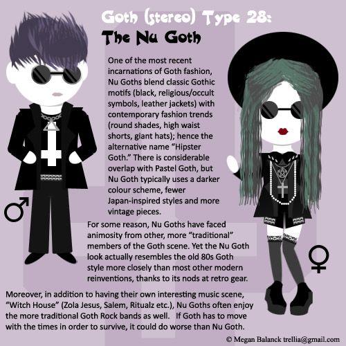 Goth Type 28: The Nu Goth by Trellia on DeviantArt