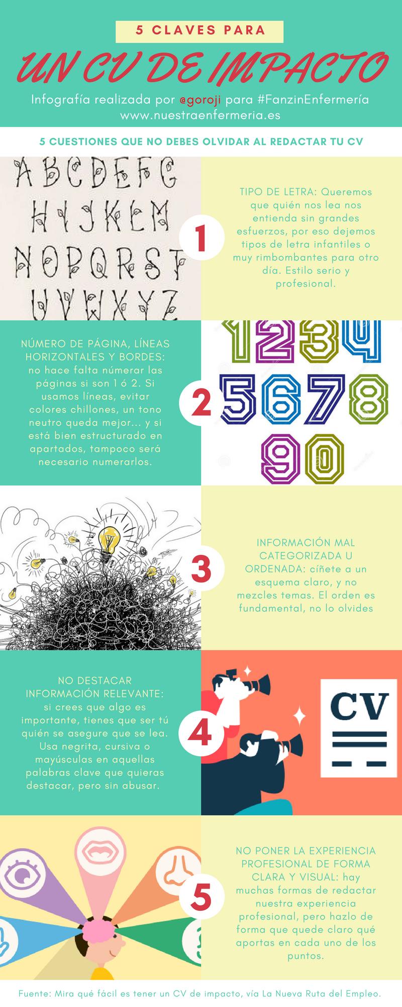 Cinco claves para tener un CV de impacto.   Búsqueda de empleo ...