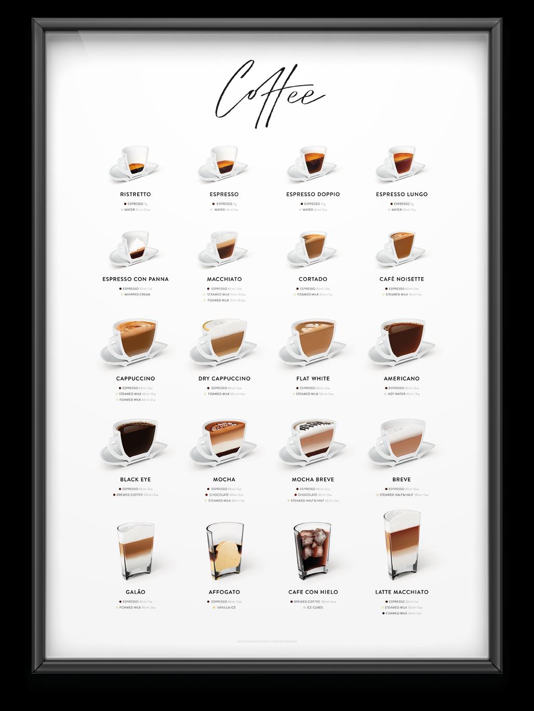 Coffee Poster Coffee Poster Coffee Menu Design Coffee Infographic