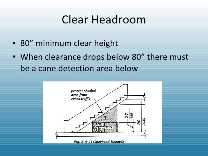 Clear Headroom 80 Minimum Clear Height When Clearance