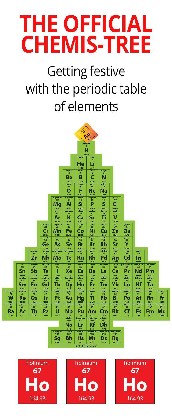 Pin By June Ensing Celik On Christmas Pinterest Chemistry