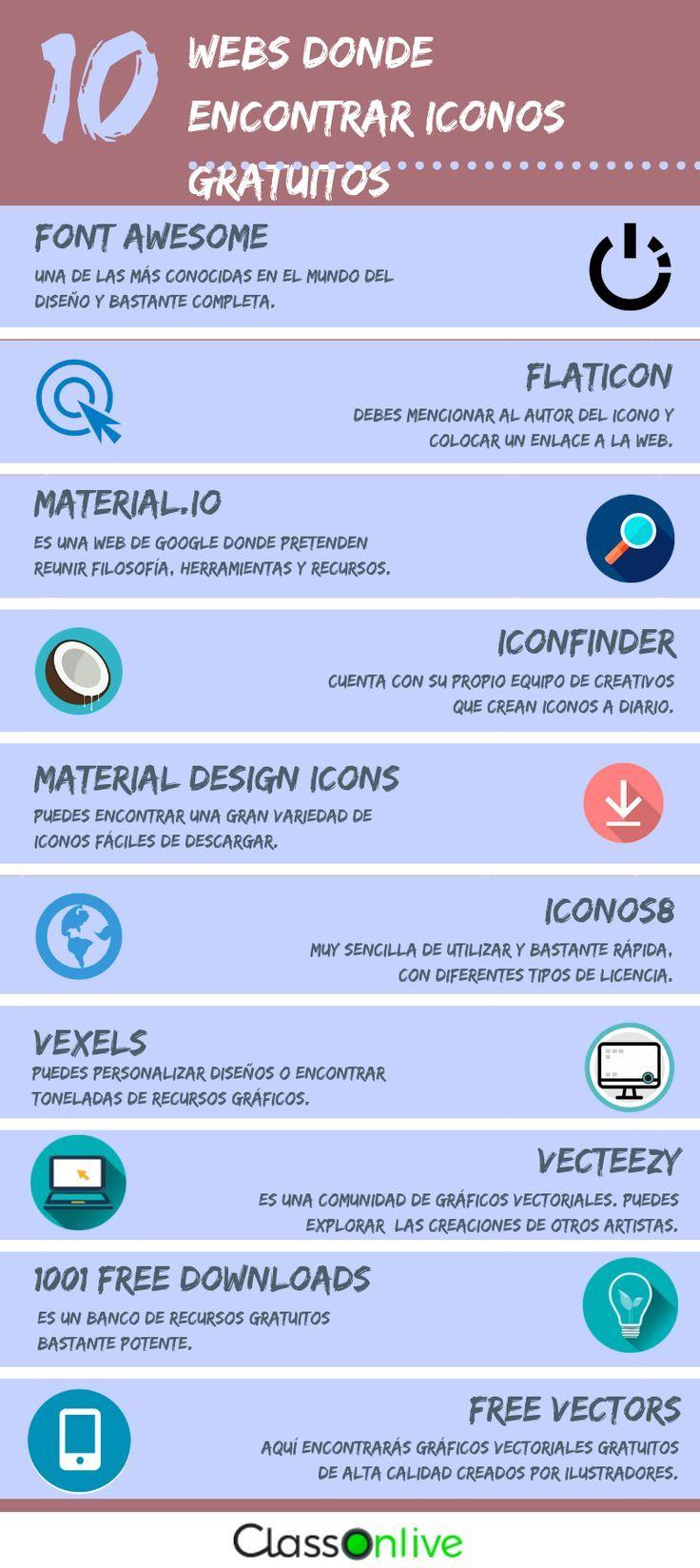 10 Webs donde encontrar iconos gratuitos ClassOnLive