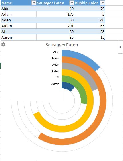 image result for best excel graphs excel pinterest software