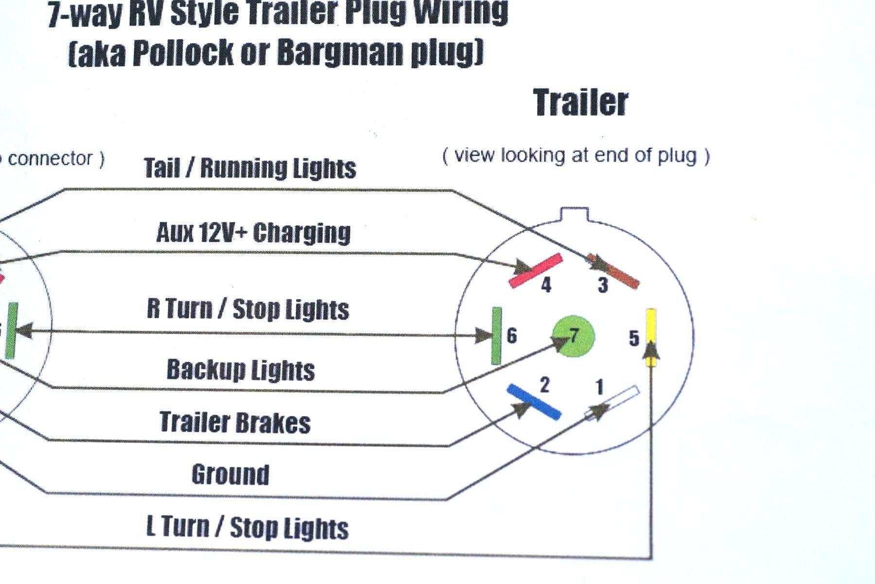 Trailer Wiring Diagram 4 Pin Trailer Wiring Trailer Wiring Diagram Trailer Light Wiring Boat Trailer Lights