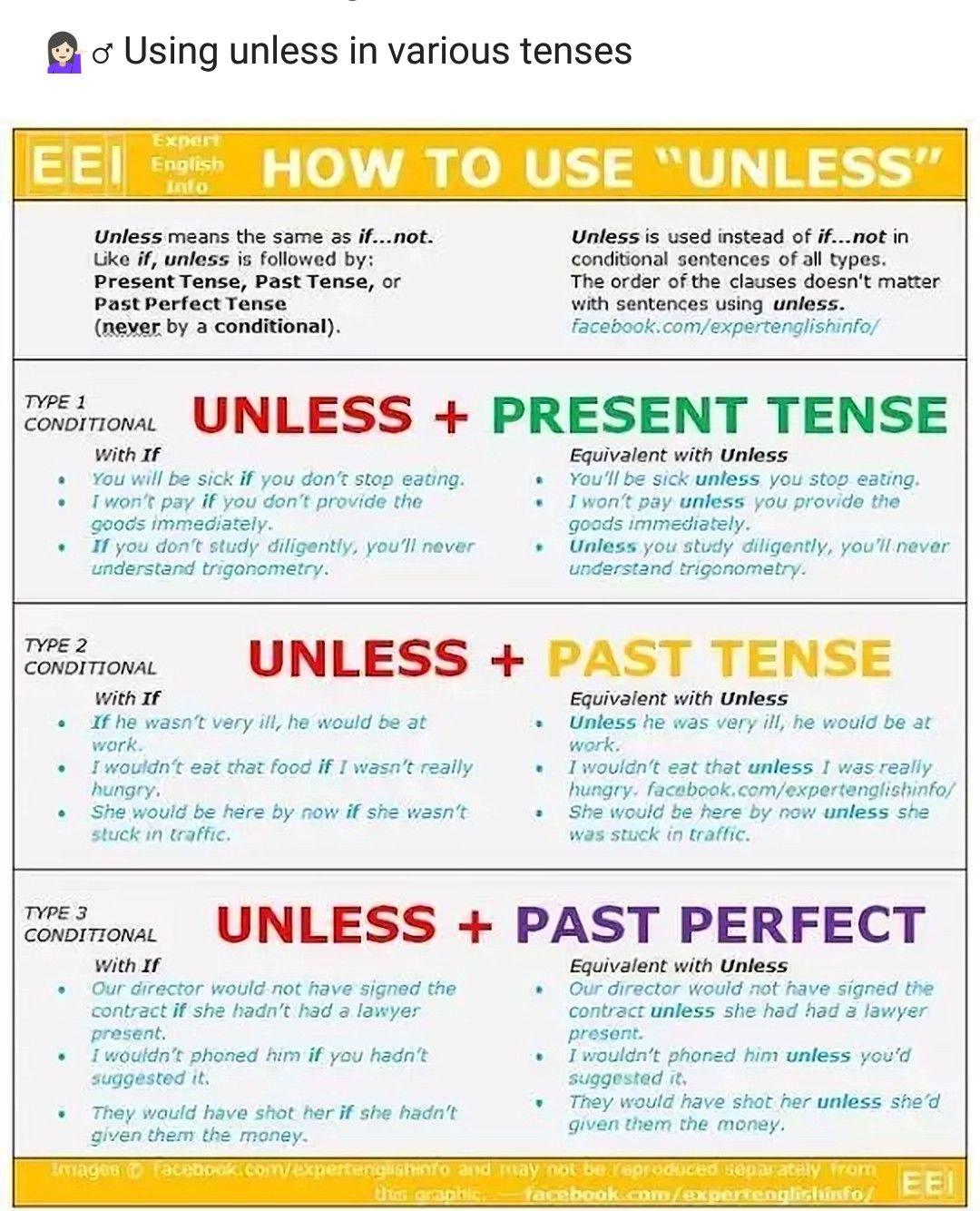 Online Homeschooling Idea Homeschool English