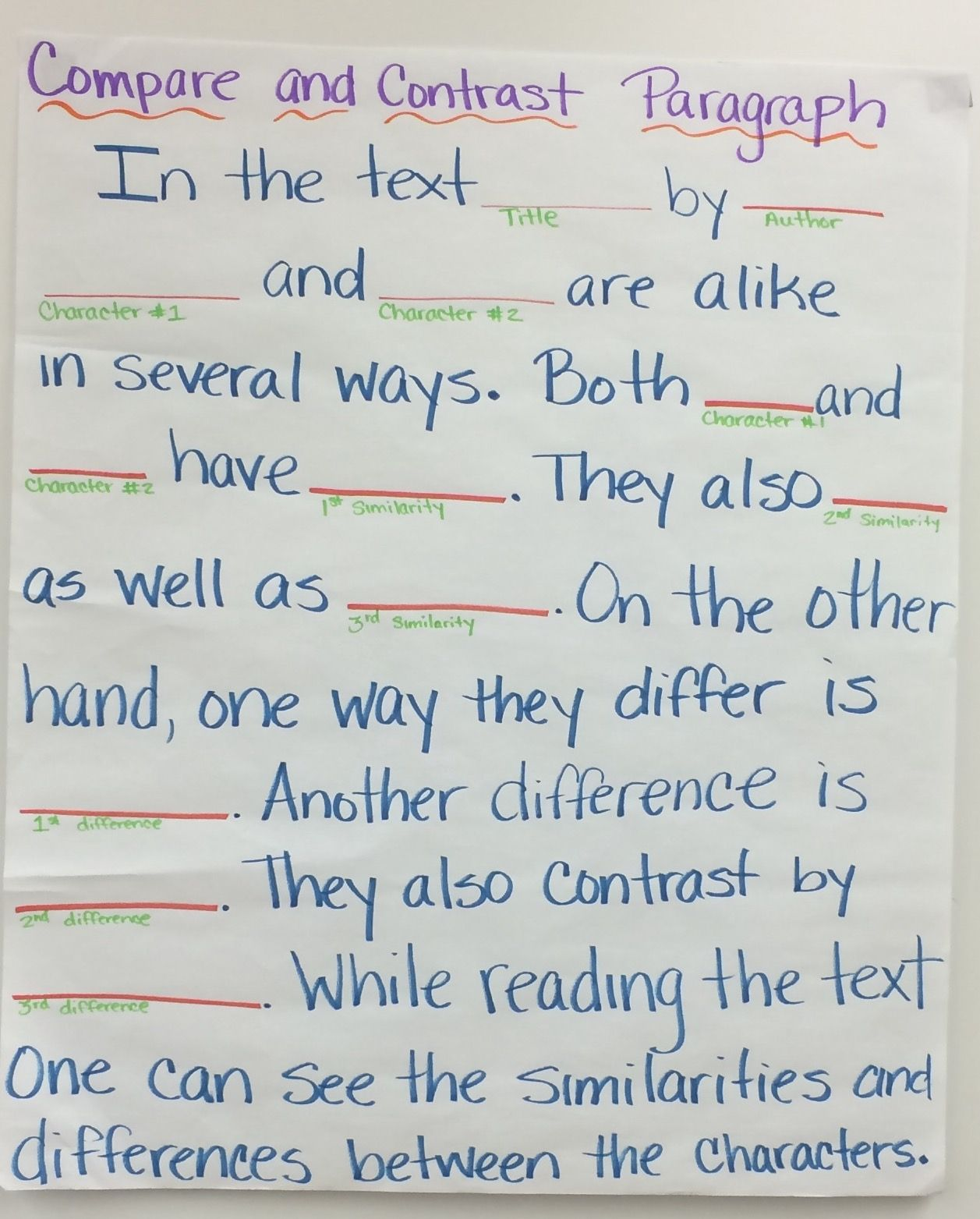 compare and contrast paragraph frame ell sentence frames  compare and contrast writing ideas for kids