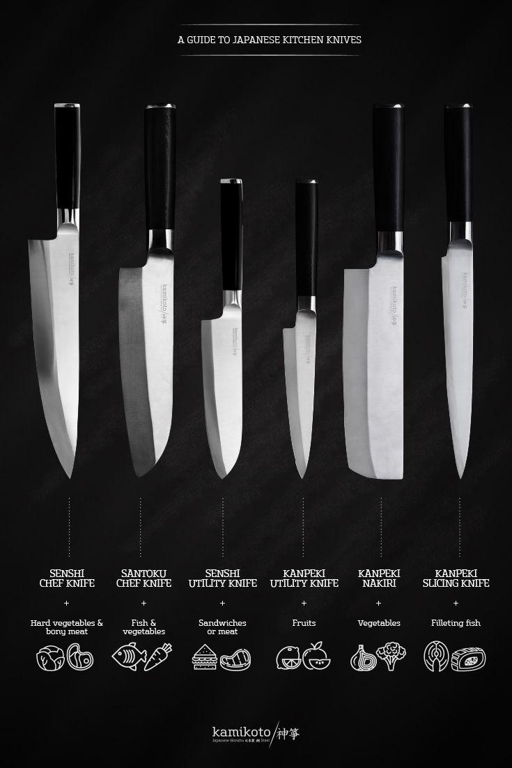 Kanpeki Knife Set | Tomaten