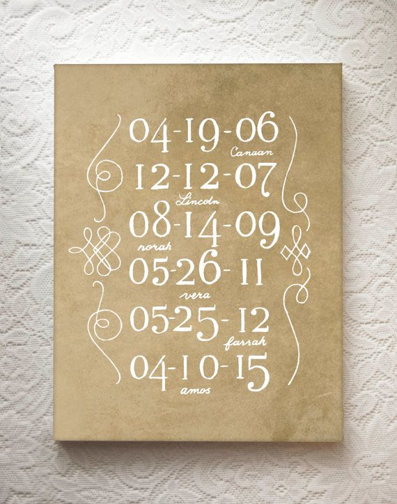 Special Date Canvas wall art- birthday art our story decor birthdate ...