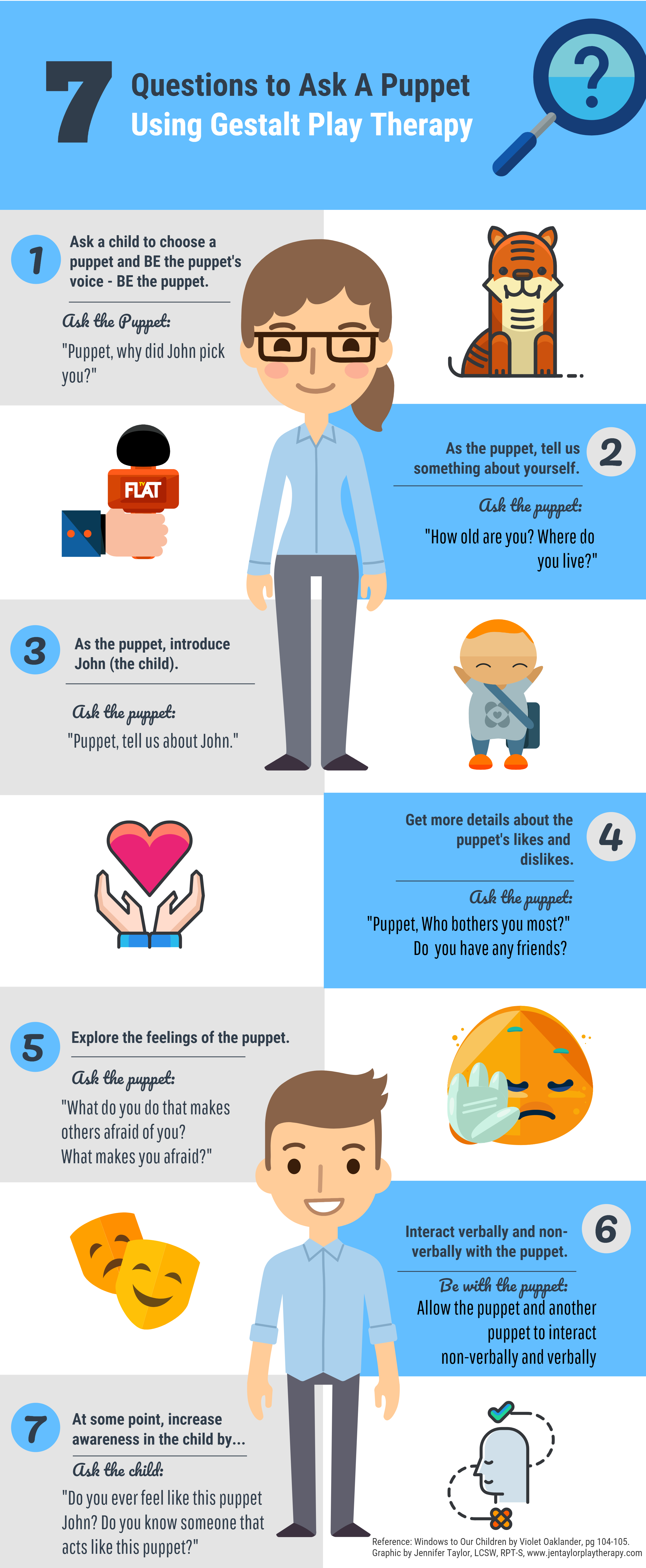 7 Questions To Ask A Puppet Using Gestalt Play Therapy