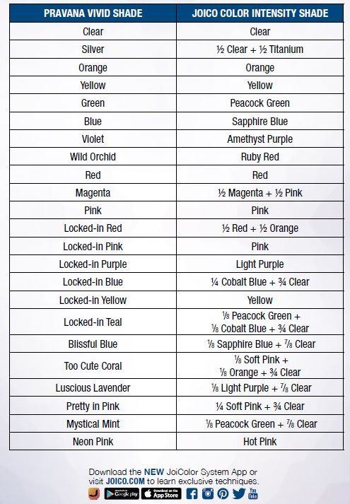 pravana vivids color mixing chart: Share tweet pin mail here s everything you need to switch from