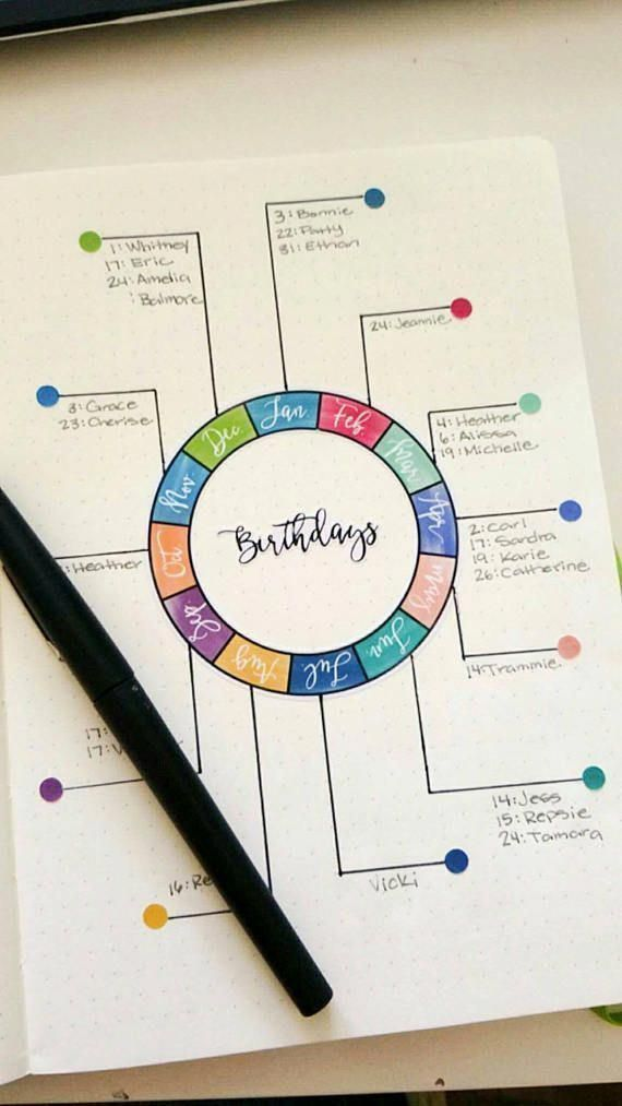 ANNUAL RING Style Planner Stickers | Hand Drawn BeeColorful BuJo Style