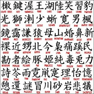 Writing Consonants And Vowels With Different Chinese Phonetic Scripts Japanese Tattoo Kanji Tattoo Japanese Tattoo Symbols