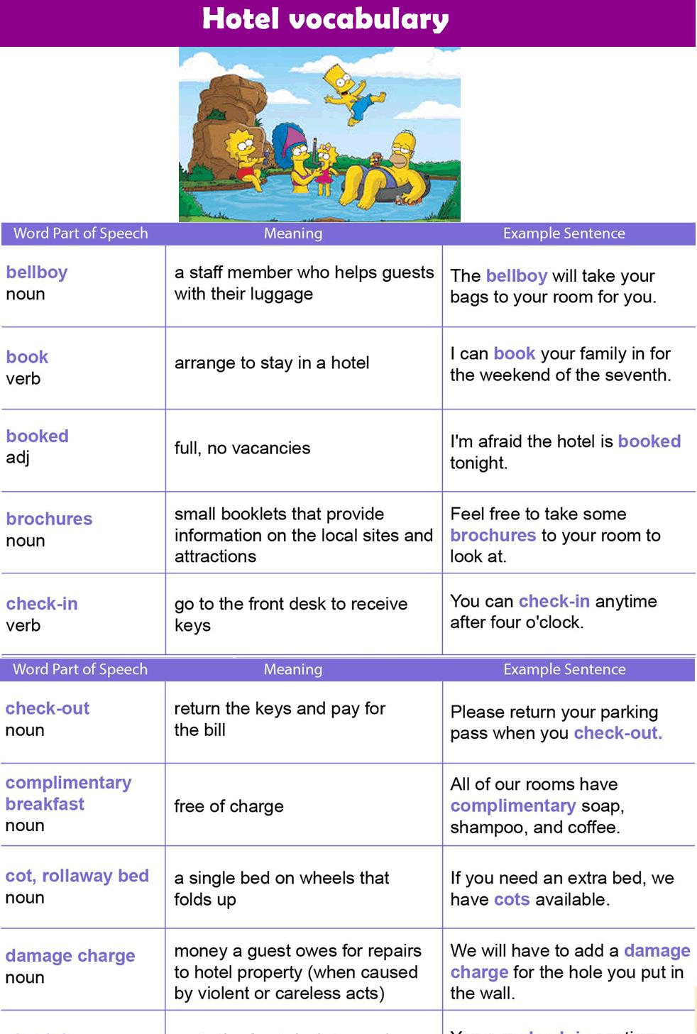 Hotel Vocabulary List With Pictures Pdf Vocabulario Ingles