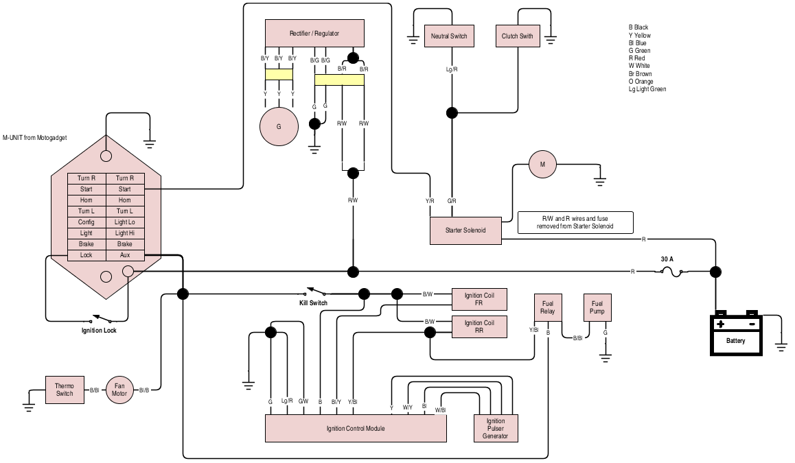 Vlx Chopped Wiring Diagram - Page 4