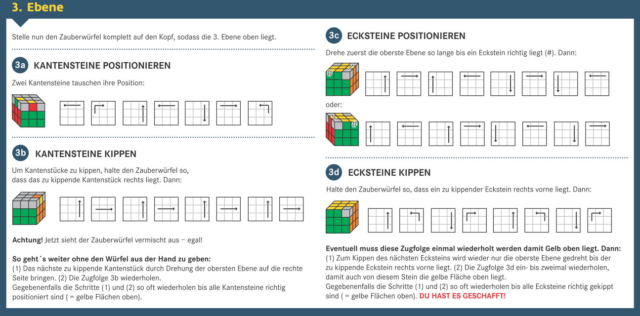Zauberwürfel lösen. Anleitung: Die Lösung für den Rubik's ...