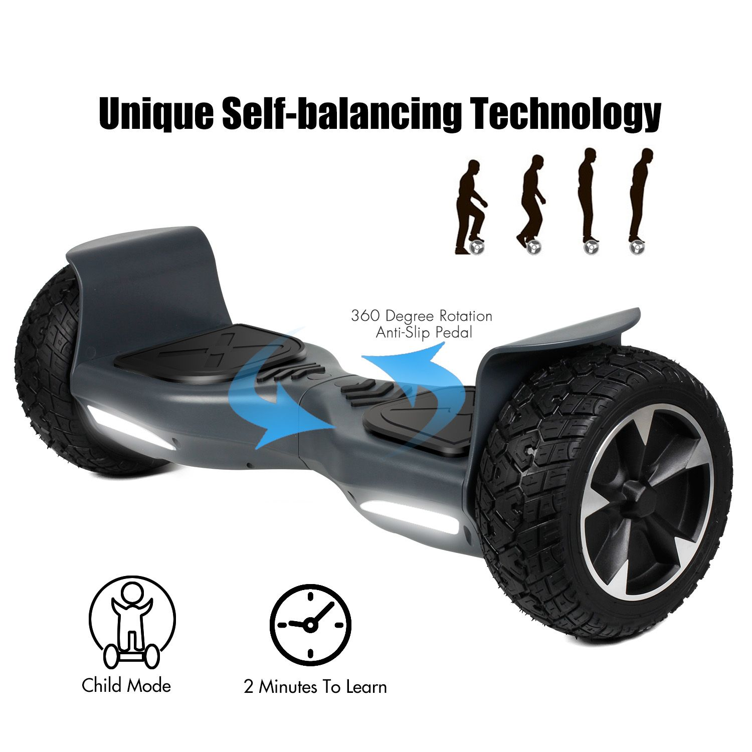8.5 All,Terrain Off Road Hoverboard Self Balancing Scooter