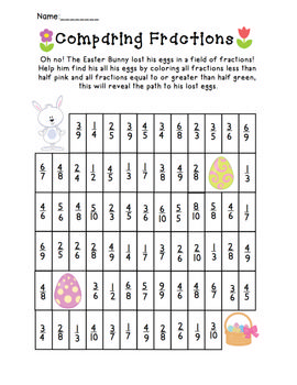 Easter Comparing Fractions Activity | Fraction activities ...