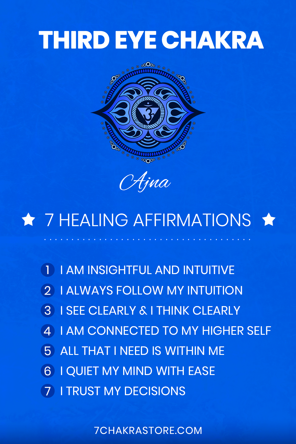 40++ What is the third eye chakra inspirations