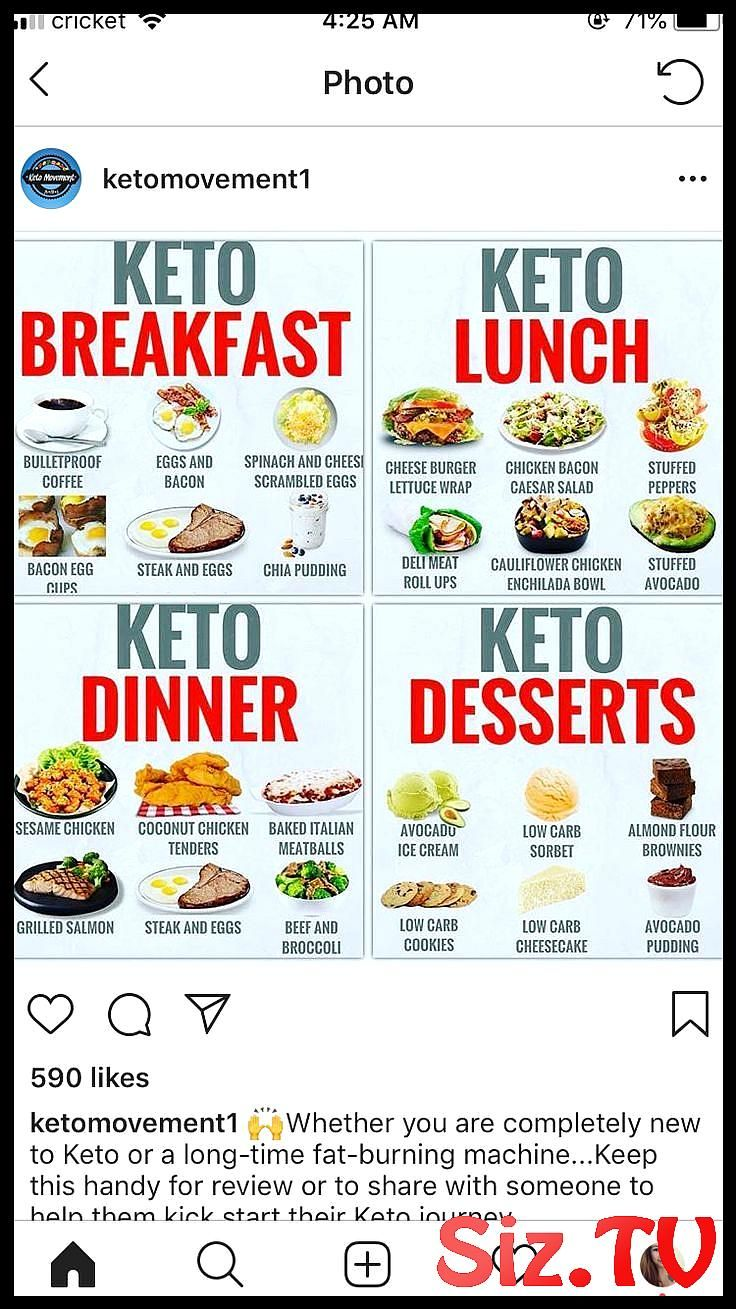 Keto meals for the whole day #health #fitness #nutrition #keto #diet,  #Day #diet #fitness #Fitnessn...