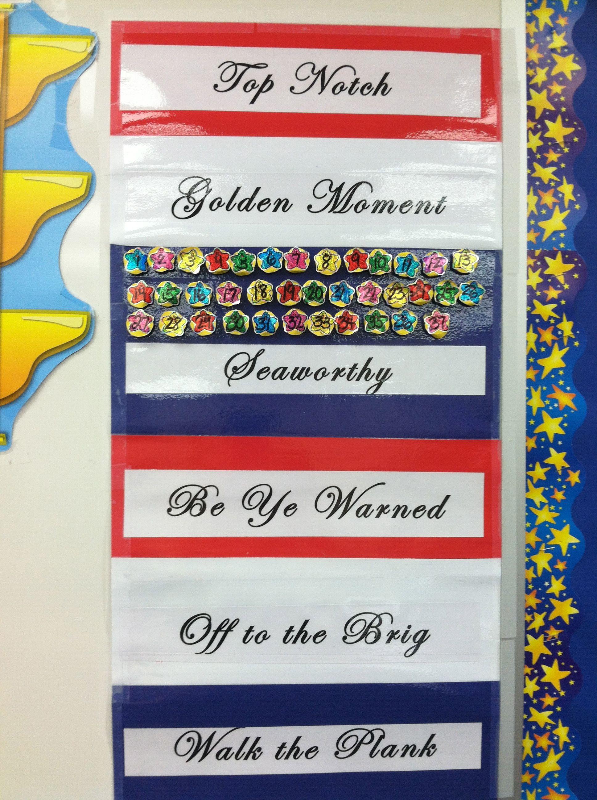 Tweeked Rick Morris' behavior chart for my fifth grade class.