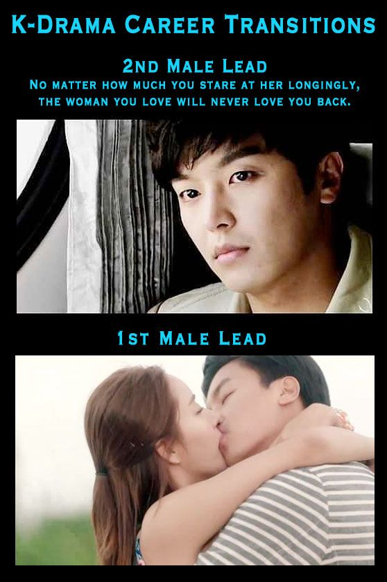 Korean actor Yeon Woo-Jin goes from 2nd male lead to leading