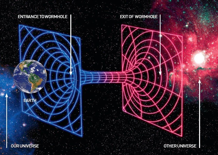Time travel through a wormhole