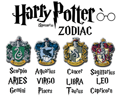 houses of zodiac | Tumblr