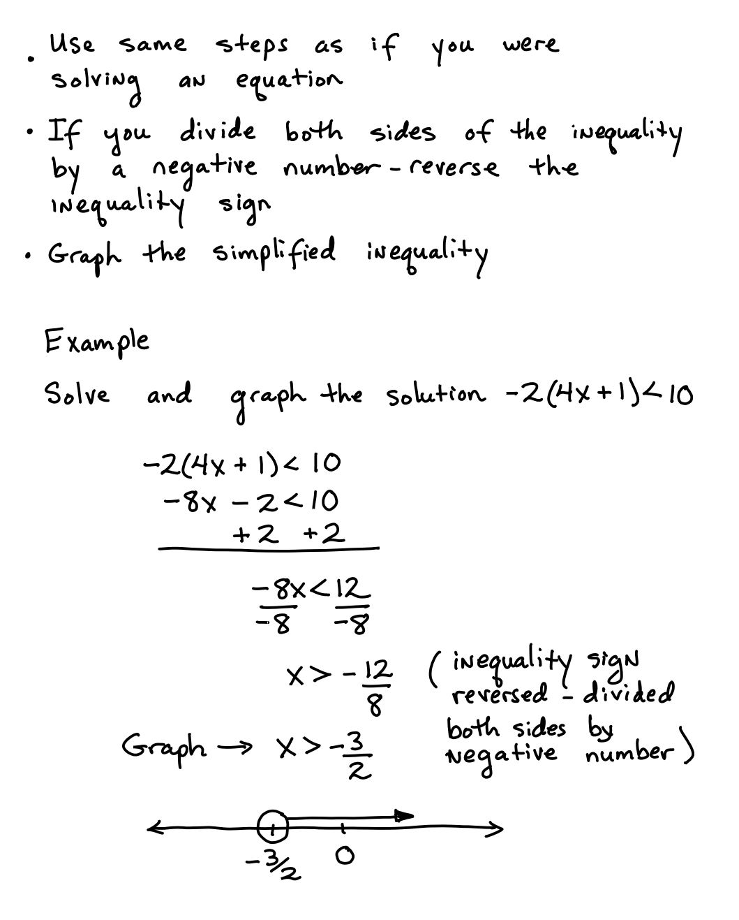 medium resolution of Solve Linear Inequalities   Graphing linear equations activities