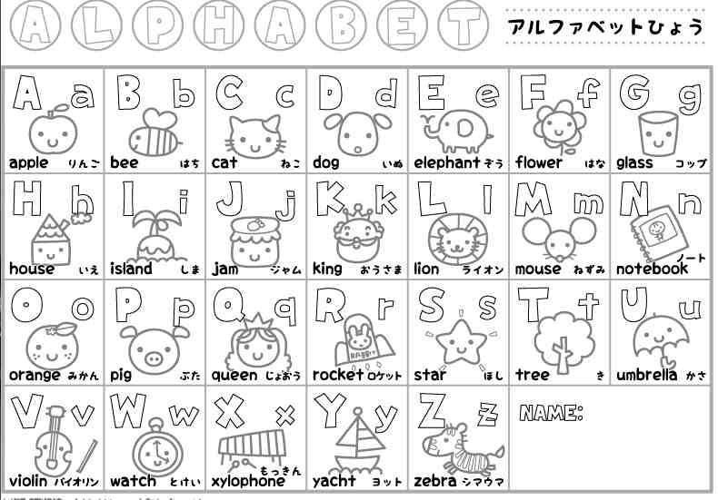 Pin De Diela En Laguna Abecedario Ingles Vocabulario En Ingles Aprender El Abecedario