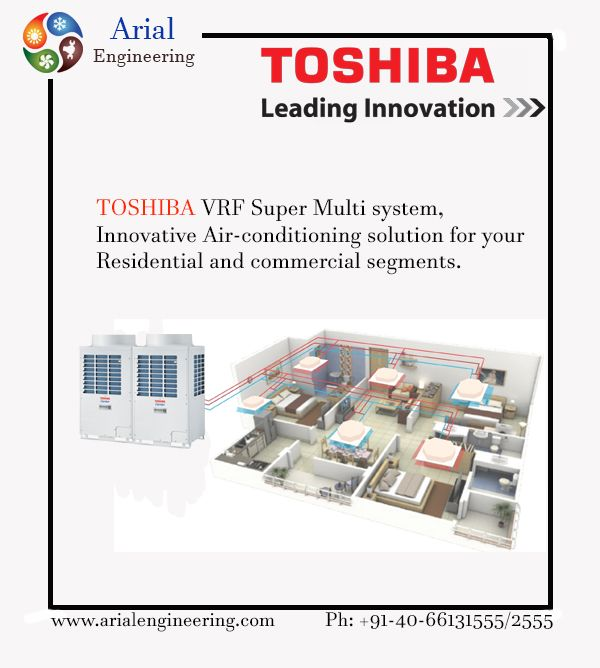 Mitsubishi Heavy Industries Air Conditioning System Delivers High Performance Cooling Hvac Air Conditioning Window Air Conditioner Air Conditioning System