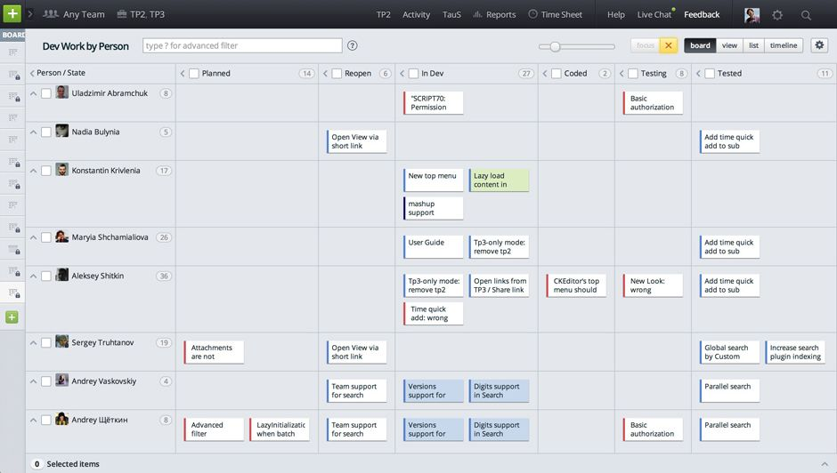 Targetprocess 3 Agile Project Management Tool For Scrum