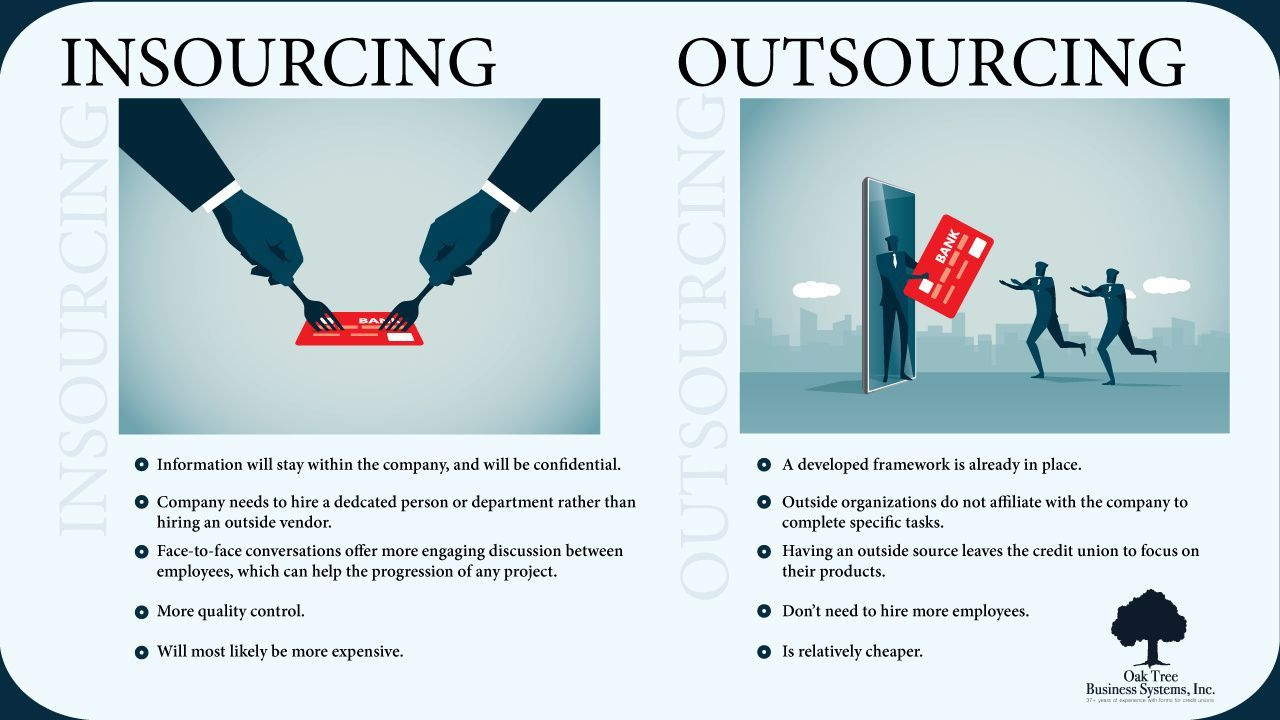 Insourcing vs. Outsourcing in 2020 Credit union forms