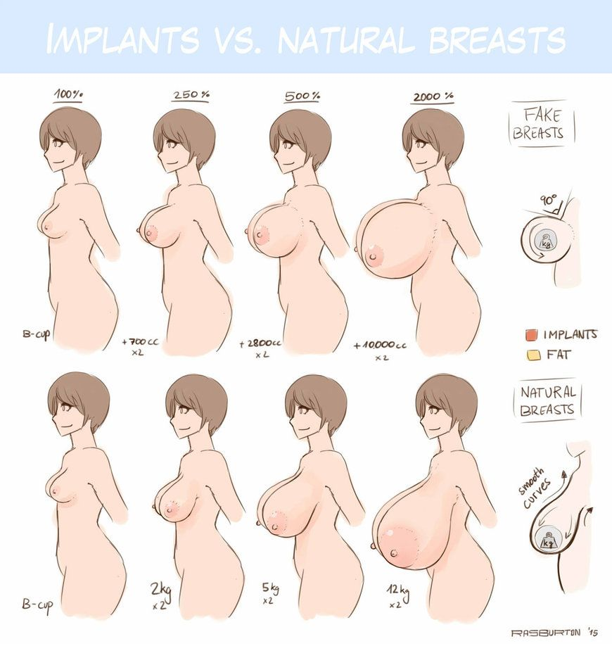 Fake vs natural breast implants