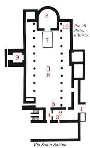 basilica de santa sabina - Buscar con Google