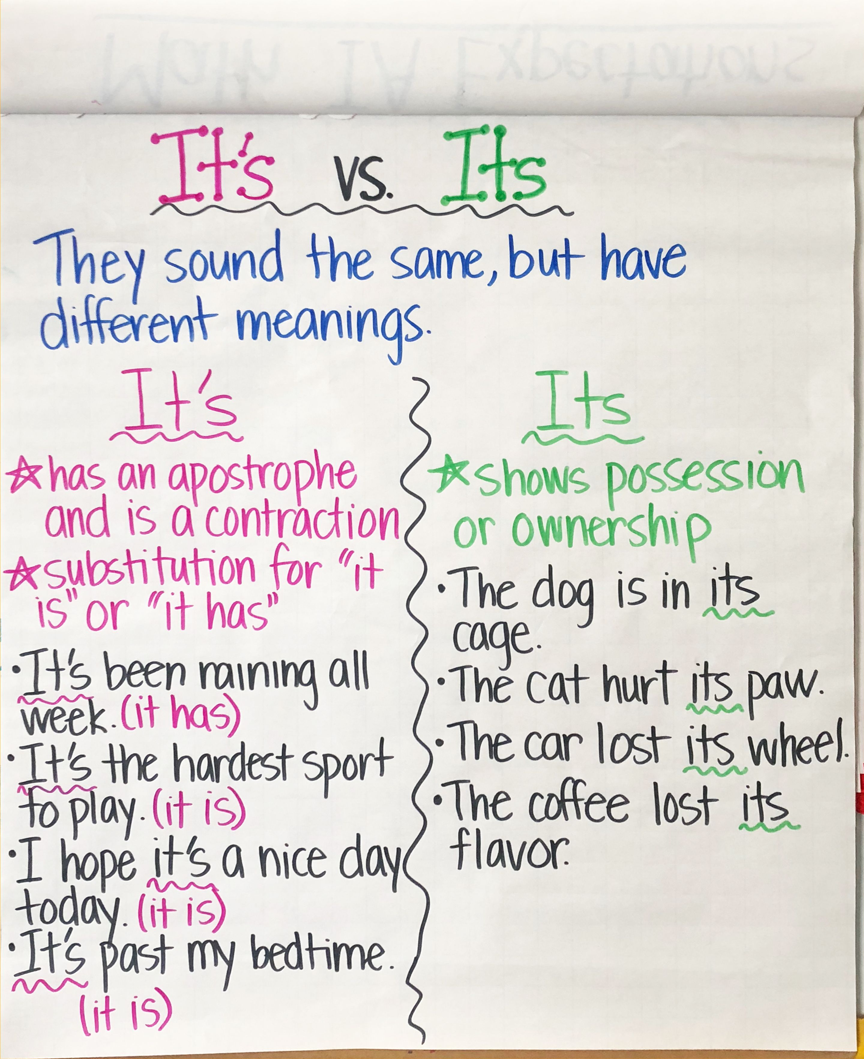 It S Or Its Teach Your Elementary School Students The Difference Between It S And Its With Success Academy Elementary School Students Resource Classroom