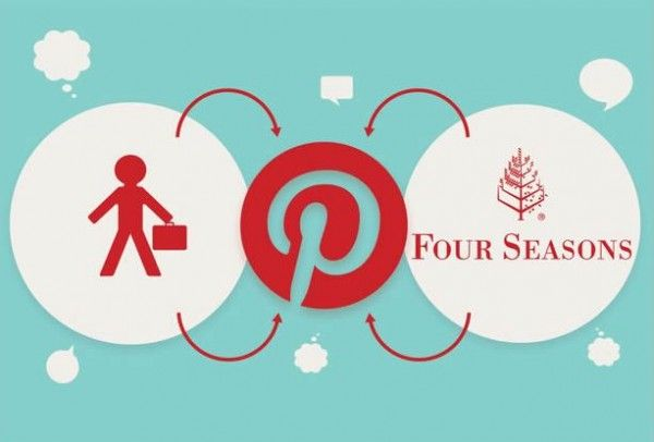 Four Seasons debuts the Pinterest-based service, Pin.Pack.Go to plan trips