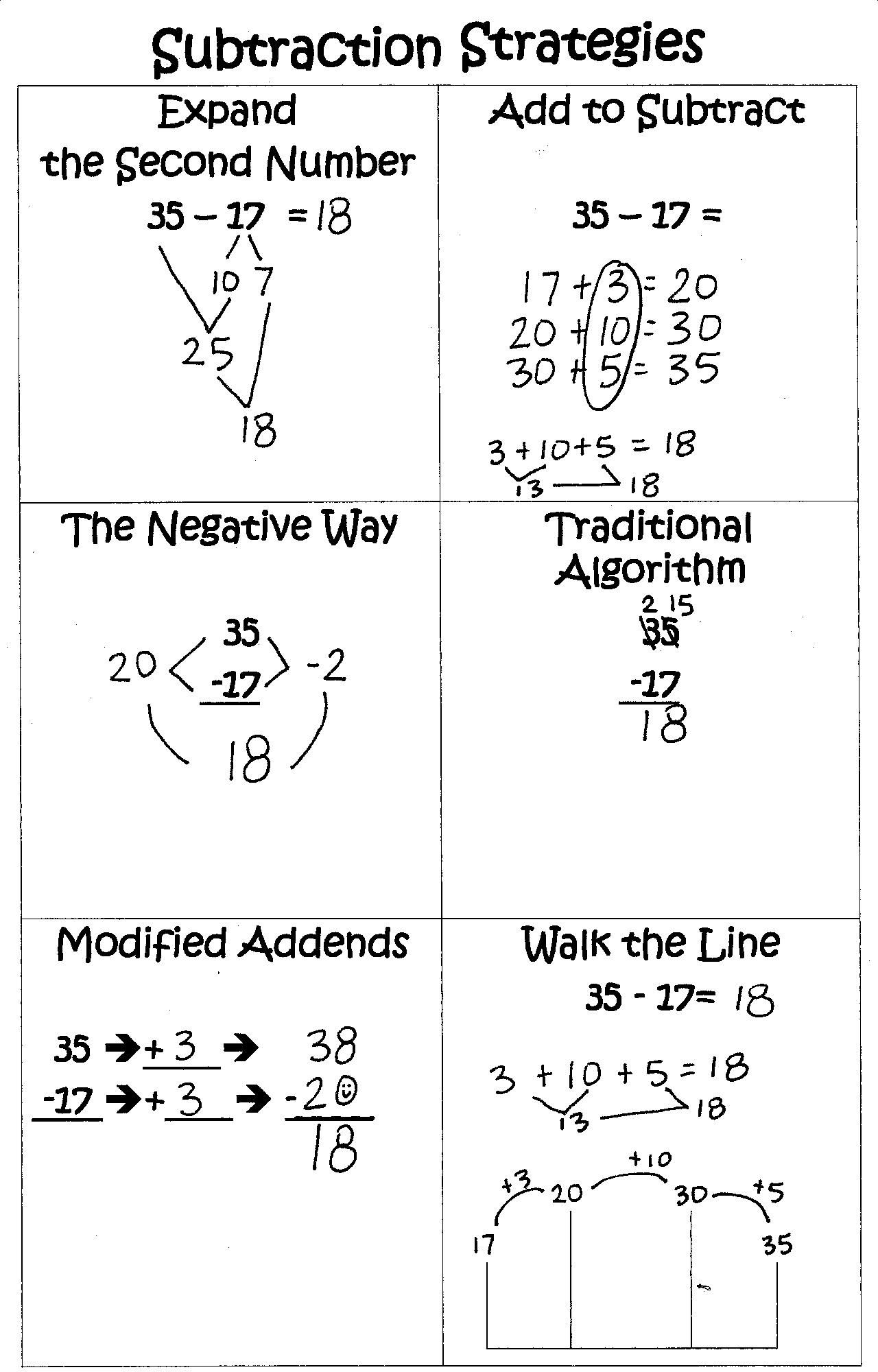 Here\'s a page that outlines different strategies for subtraction ...