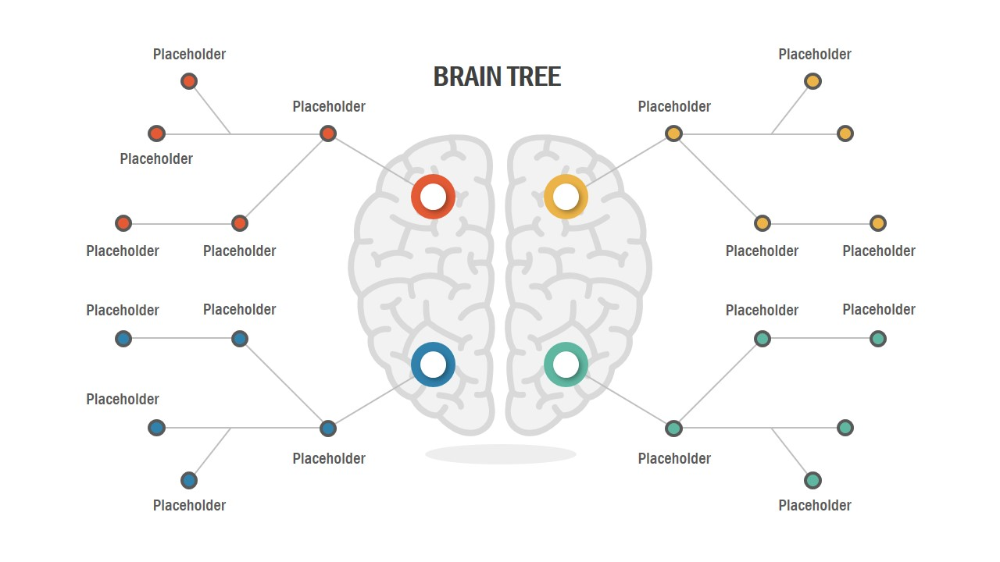 Brain Tree PowerPoint Template SlideModel in 2020