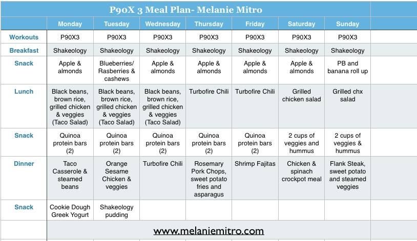 P90X3 Meal Plan, 21 Day Fix Portion Control eating clean - control plan