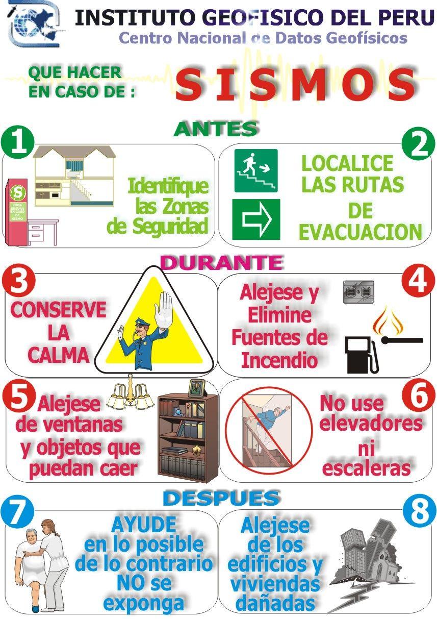 Qu hacer en caso de terremotos hacer carteles con los for Salida de la oficina internacional de origen