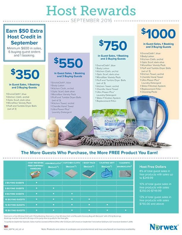 Norwex September 2016 Host Rewards! Book a Facebook Party with me! Tenamoody.norwex.biz