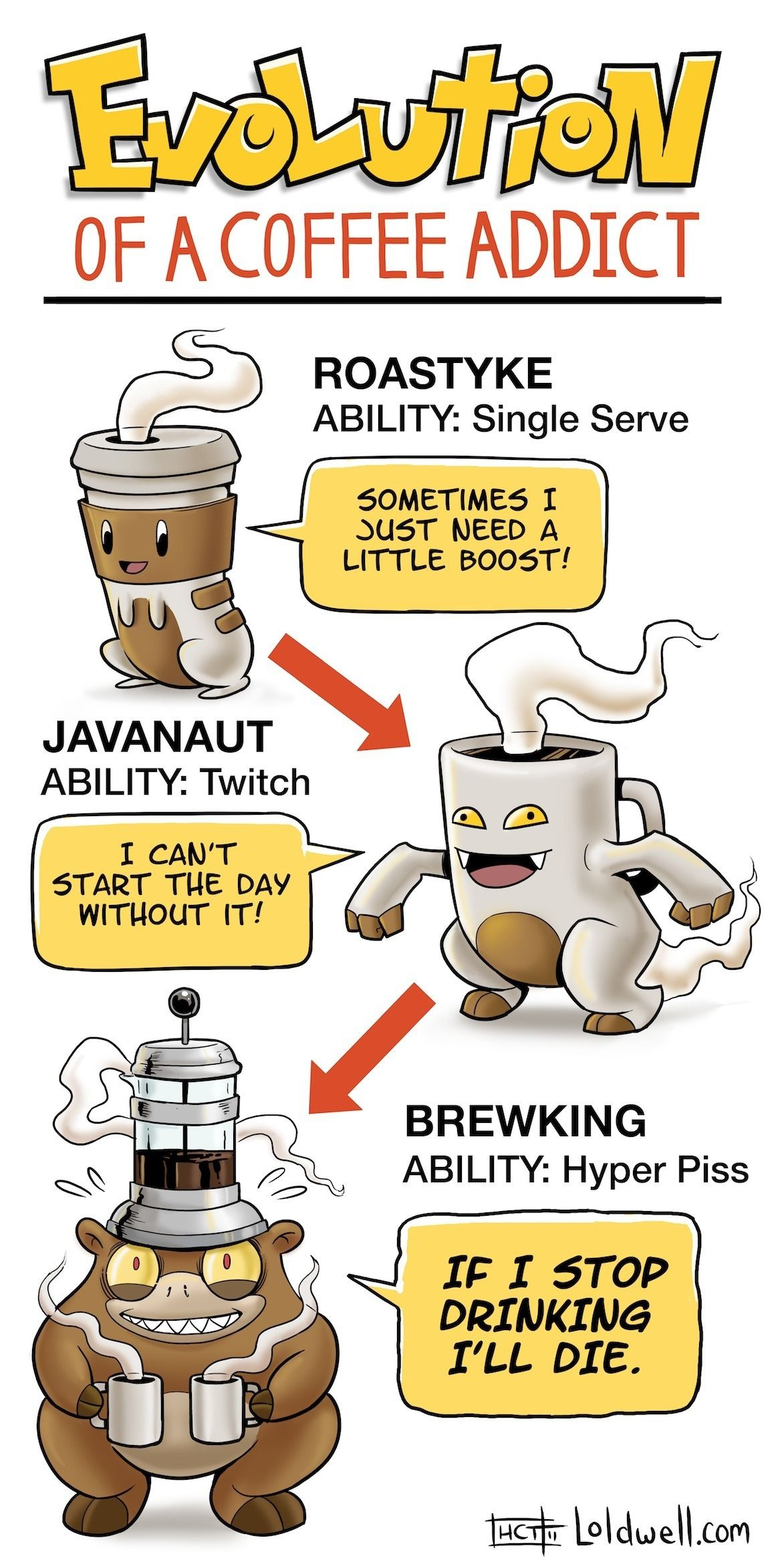 The Evolution of a Coffee Addict [ IC]