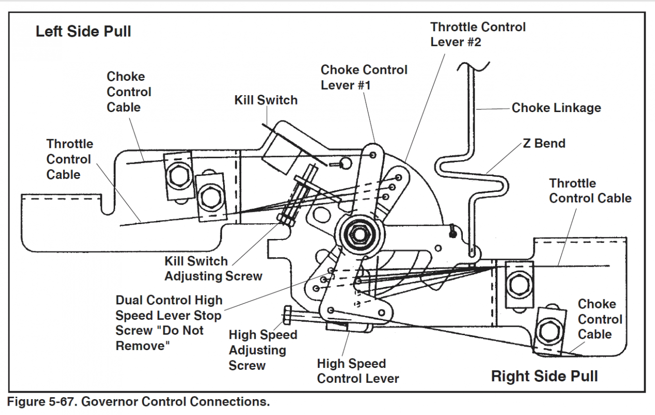 Small Engine Throttle Linkage Diagram Di