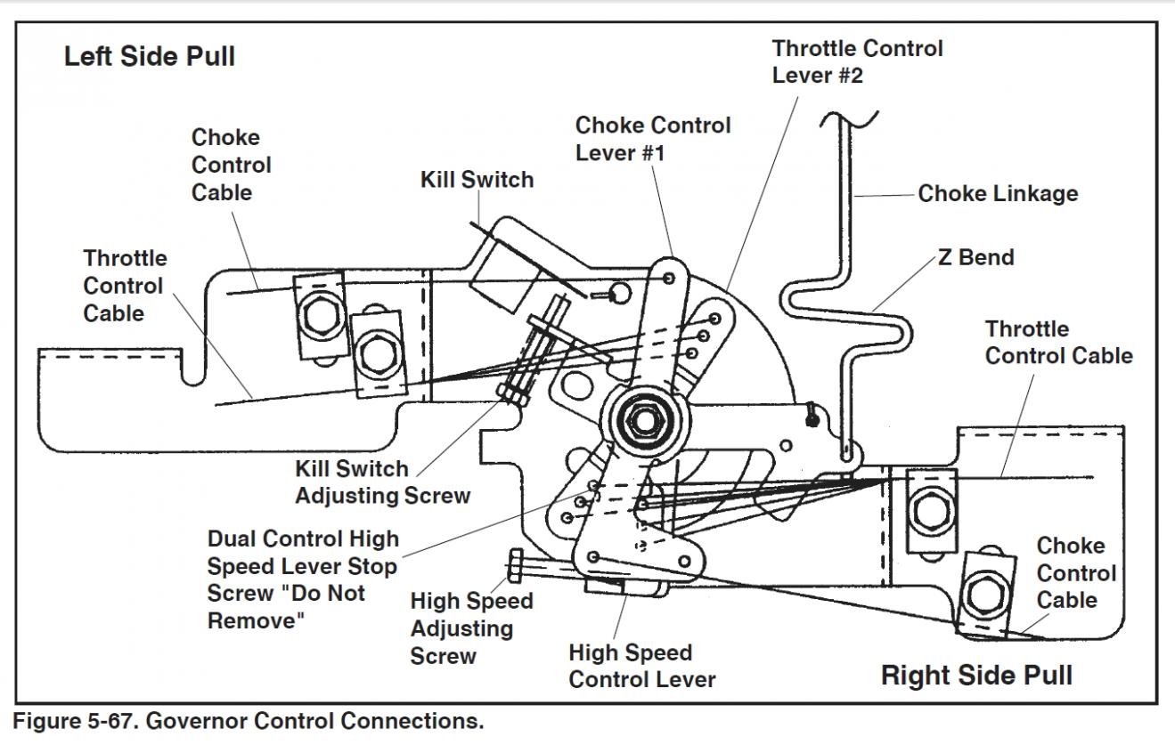 Small Engine Throttle Linkage Diagram Di