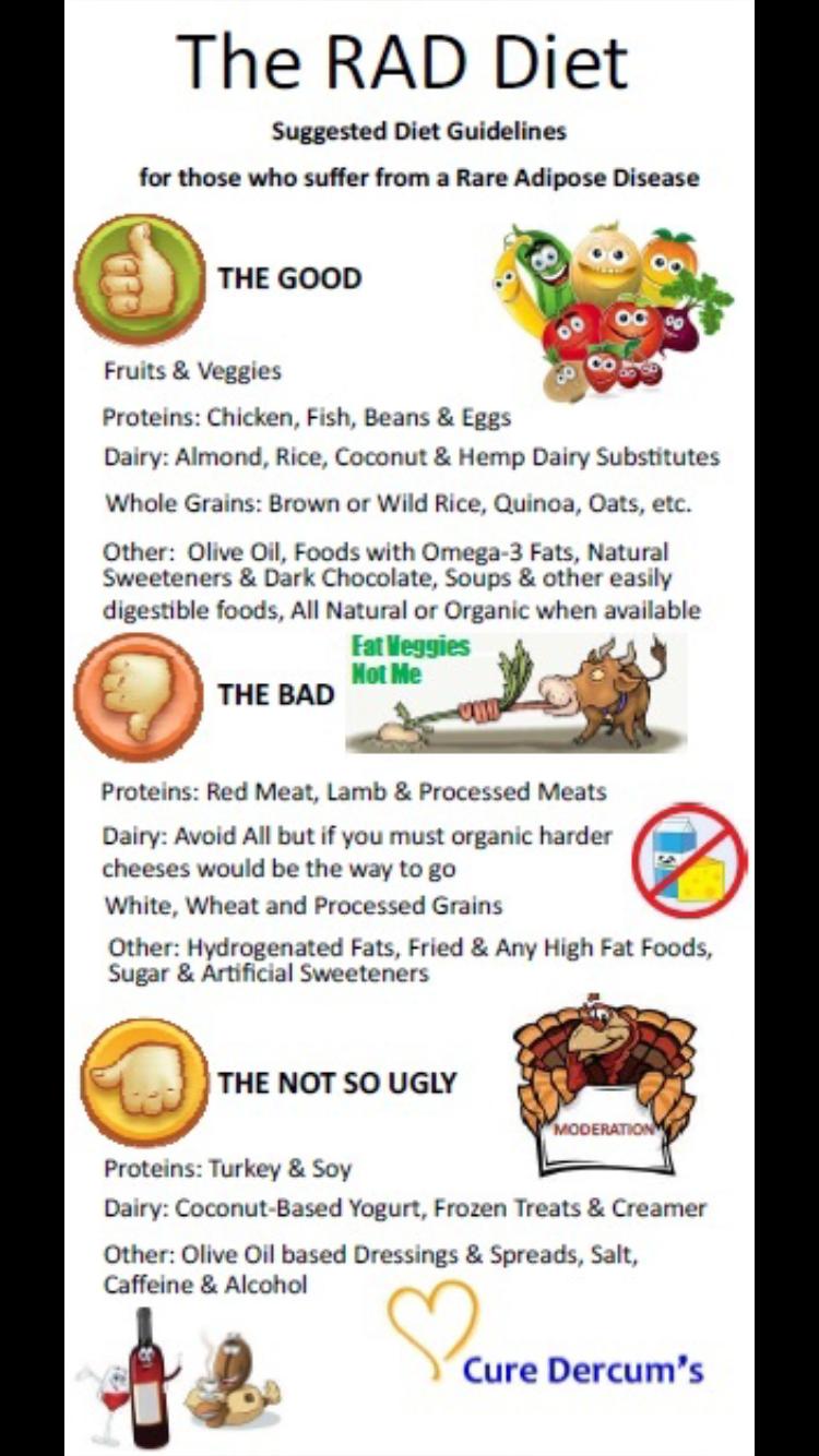 keto vs rad diet