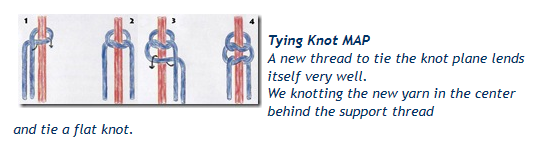 Tying Knot MAP