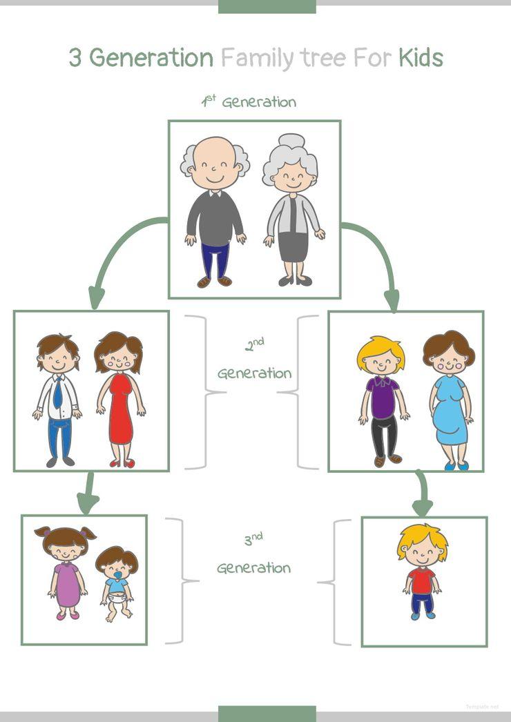3 Generation Kid Family Tree Free Family Tree Templates