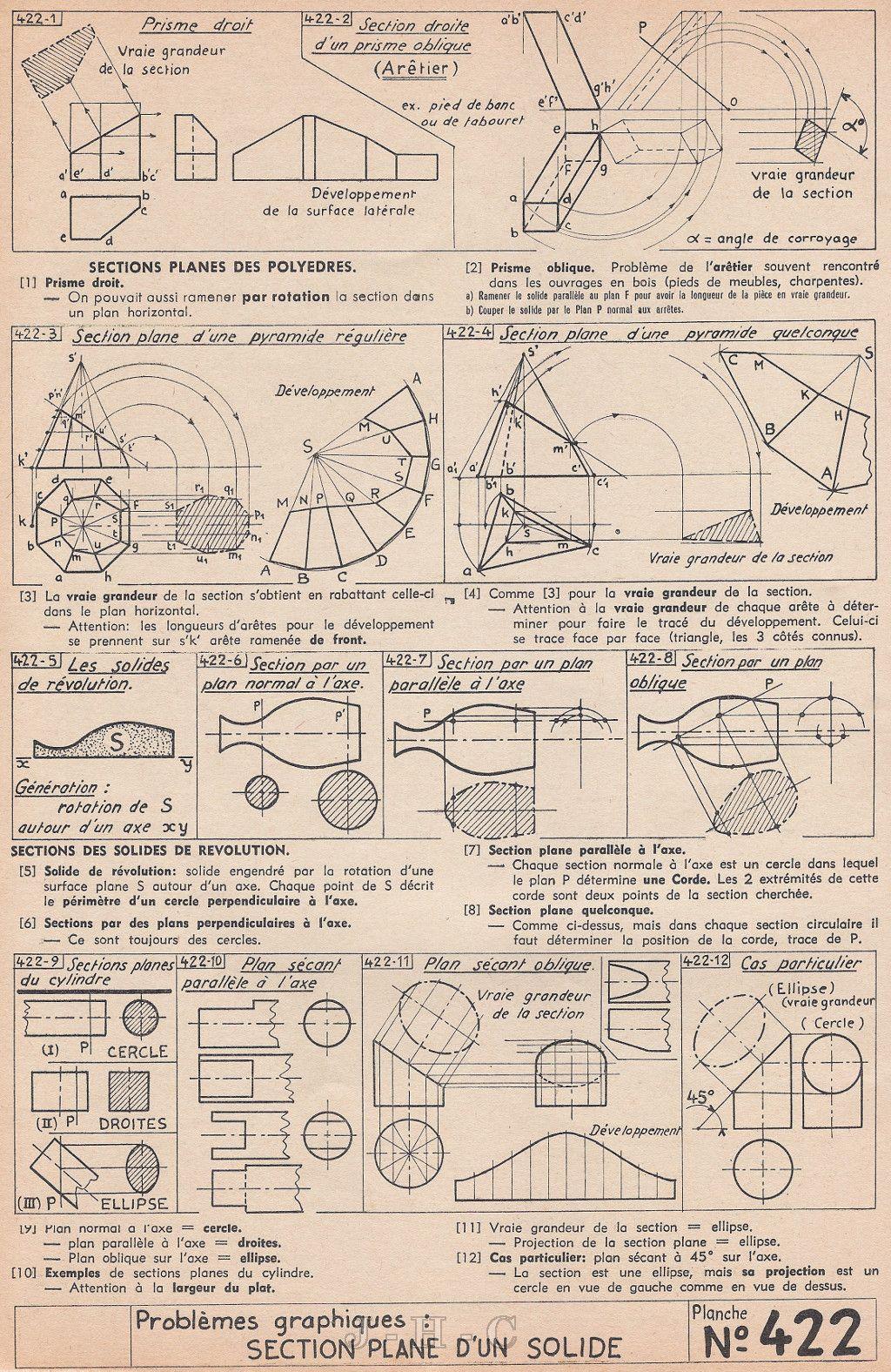 Manuel Du Dessinateur Section Plane D Un Solide Geometry Art Geometric Shapes Art Technical Drawing